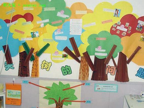 幼儿园主题墙饰:有关树的问题