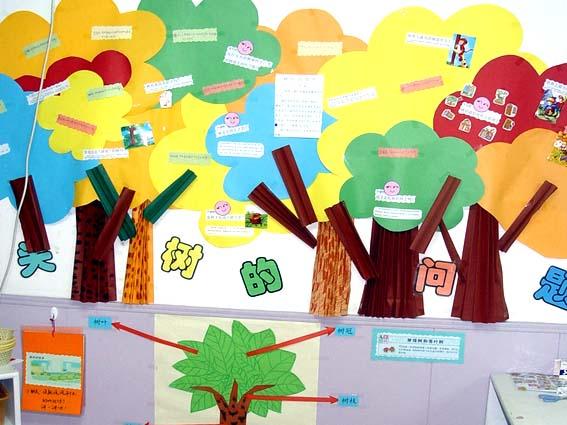 墙面布置——树的问题-幼儿园主题墙-图片- 资源下载