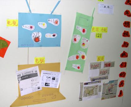 幼儿园墙面布置:电器
