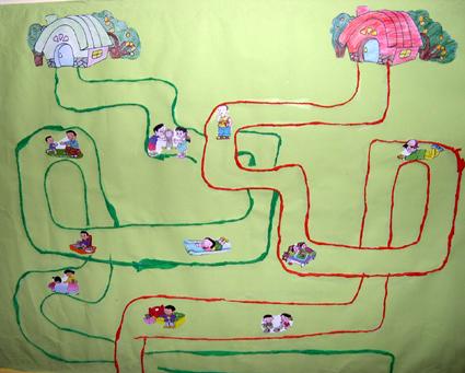 幼儿园墙面布置:家