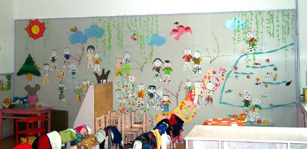 幼儿园墙面布置:春天的小朋友