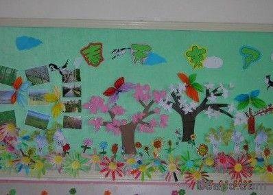 幼兒園春天主題墻飾:春天來了-幼兒園大班主題墻