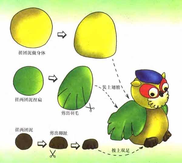 幼儿园橡皮泥手工制作:猫头鹰