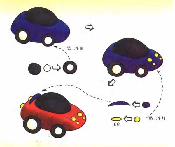 幼儿园泥塑制作活动:小汽车