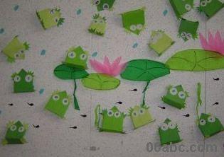 幼儿园夏天主题墙布置 环境创设