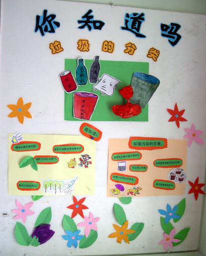 幼儿园主题墙饰:垃圾的分类