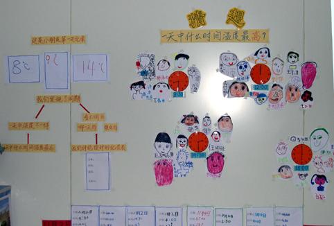 上一条: 幼儿园主题墙布置:时间 下一条:  幼儿园主题墙饰:大班游戏