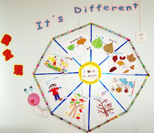 幼儿园秋天主题墙饰:我眼中的秋天