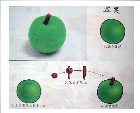 橡皮泥  幼儿园手工制作:橡皮泥装饰画  幼儿园手工制作:橡皮泥刺猬