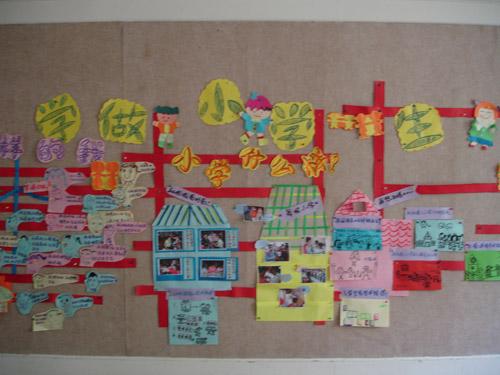 幼儿园主题墙布置:学做小学生(幼小衔接)