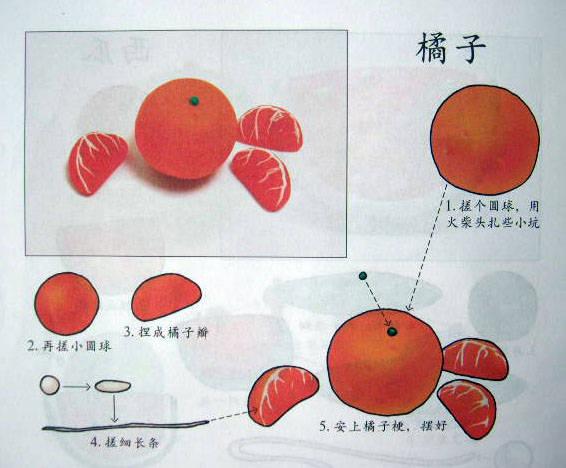 幼儿园玩教具制作:橡皮泥橘子