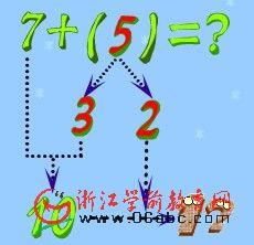 大班数学课件:第五章20以内的进位加法-1用凑十法计算21以内的进位加法-例五